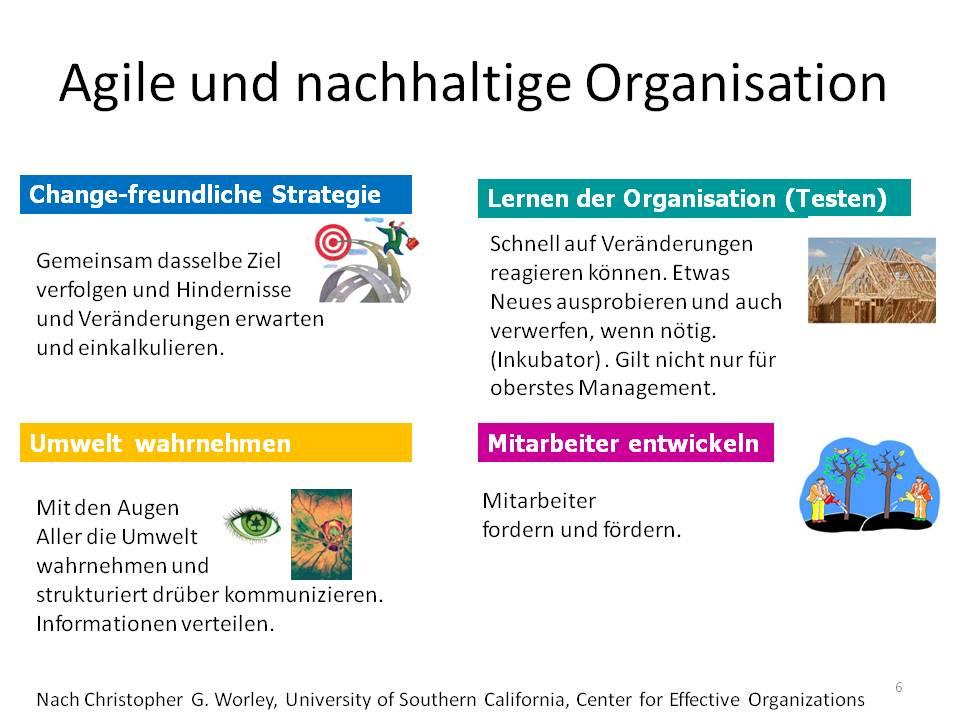 ASO Organisationen